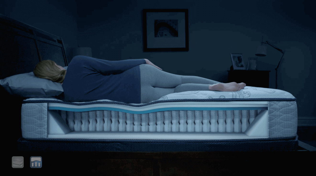 What Is The Best Serta Perfect Sleeper Mattress