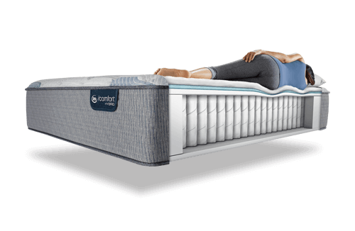 Serta Blue Fusion 100 Firm Mattress Queen Icomfort Hybrid