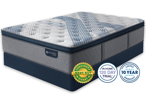 Serta Blue Fusion 4000 Plush Pillow Top Mattress