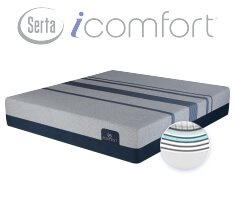 icomfort logo with mattress cutaway