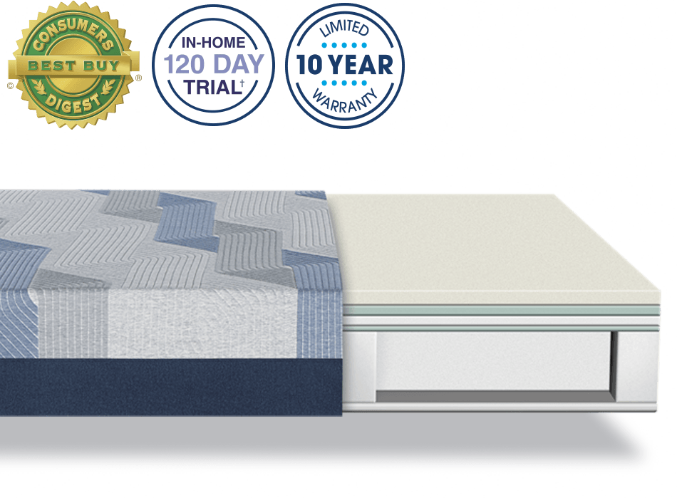 Discover How The Serta Icomfort Foam Mattresses Can Help Comfortably Cool And Support Every Curve Of Your Body Join Millions Satisfied