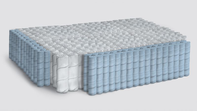 Bellagio mattress collection innerspring technology