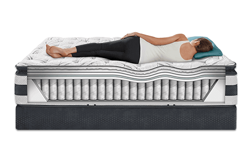 iComfort Observer Super Pillow Top Mattress by Serta