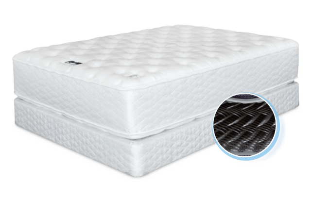 Hotel Mattress Collections Serta Com