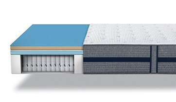 iSeries Hybrid mattress cutaway image