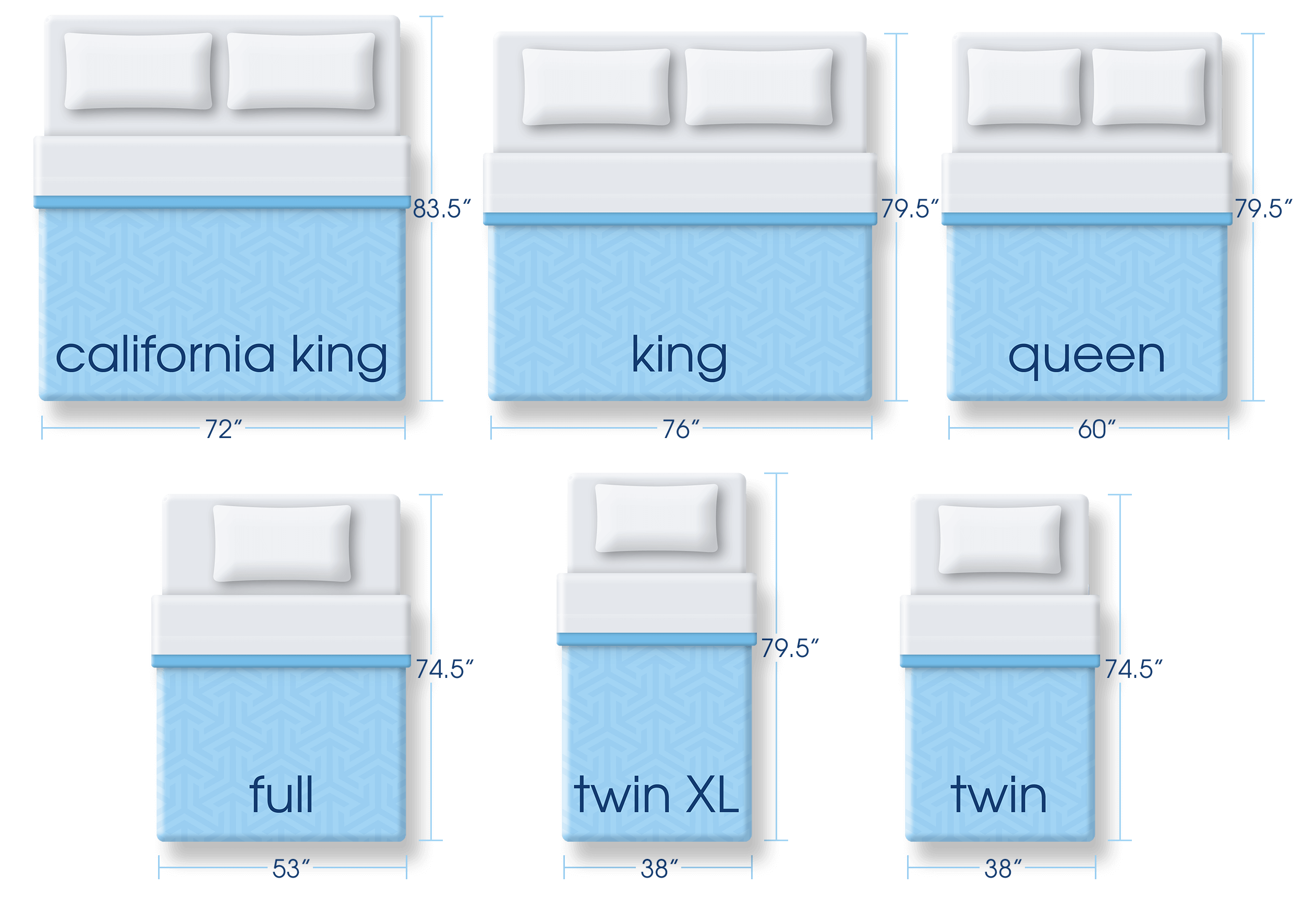 Queen Size Bed Dimensions.King And Queen Size Mattress Comparison Serta Com