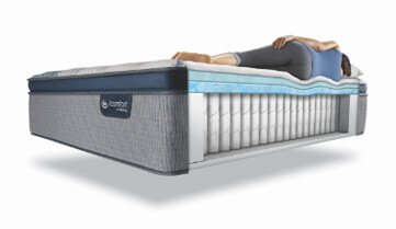 serta memory foam mattress. Advanced Support For Your Body. Our New IComfort Hybrid Mattresses Serta Memory Foam Mattress