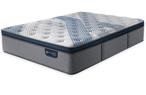 Serta Blue Fusion 1000 Luxury Firm Pillow Top Mattress