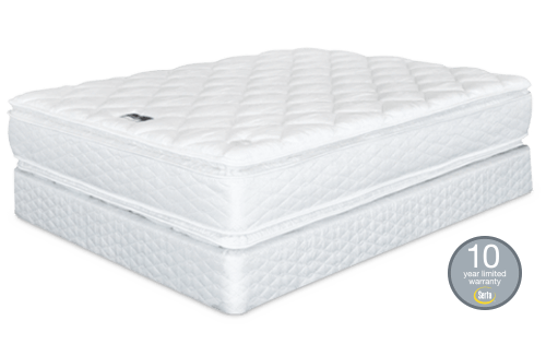 Congressional Suite SPRM II Pillow Top