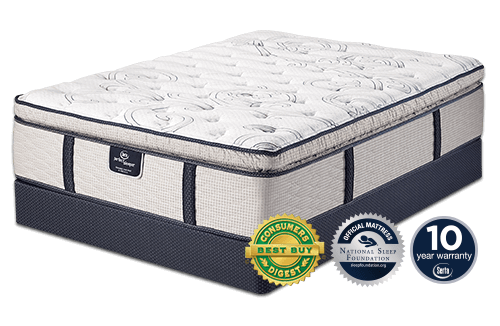 Best Rated Serta Mattresses