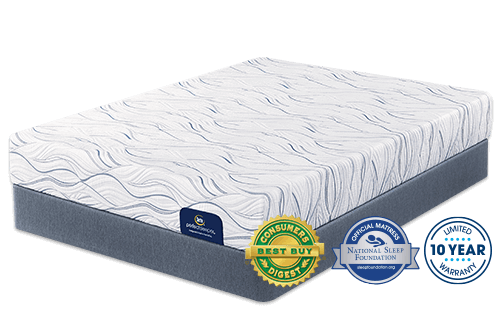 We Love Our Avesta Ii September 10 2017 Toddb1505011059 This Foam Mattress Is