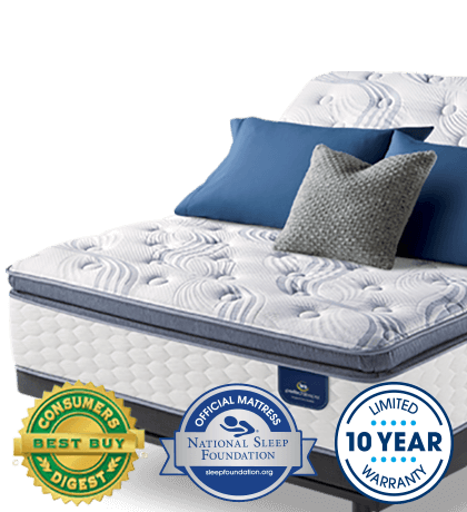 Superior Perfect Sleeper Mattress On Adjustable Base
