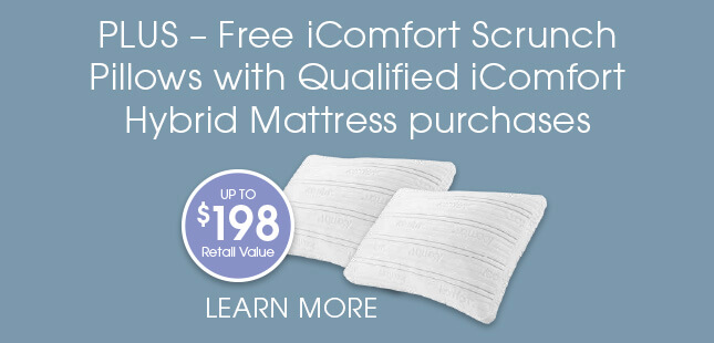 View Our Current Promotions Serta Com