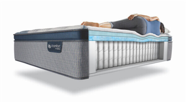 Top Selling Serta Mattresses 2019
