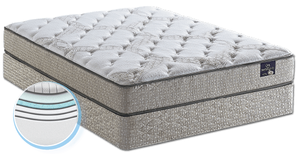 Sertapedic Mattresses